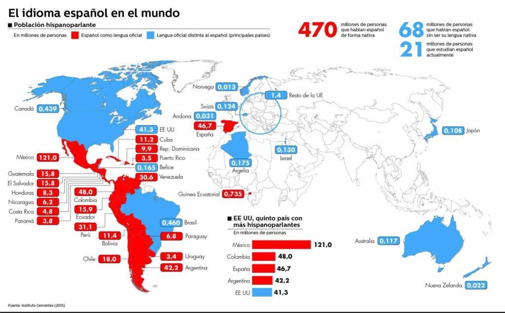 spagnolo-nel mondo